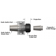 "1"" Capacity Acura-Flex Collet Chuck with Kwik-Switch 300 Shank - 2.03 Projection"